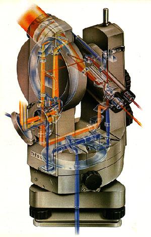 Opravy a servis dalekohledů a optiky
